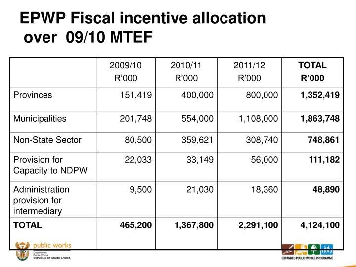 EPWP Fiscal incentive allocation