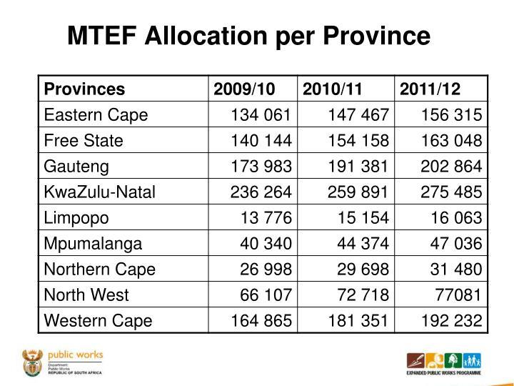 MTEF Allocation per Province