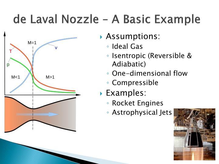 de Laval Nozzle – A Basic Example