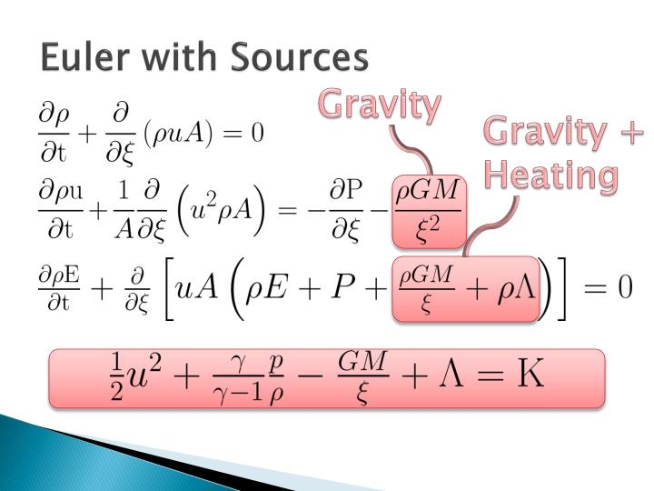 Euler with Sources