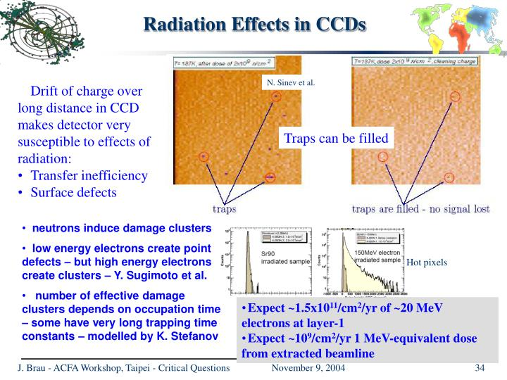 Radiation Effects in CCDs