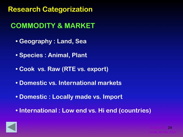 Research Categorization