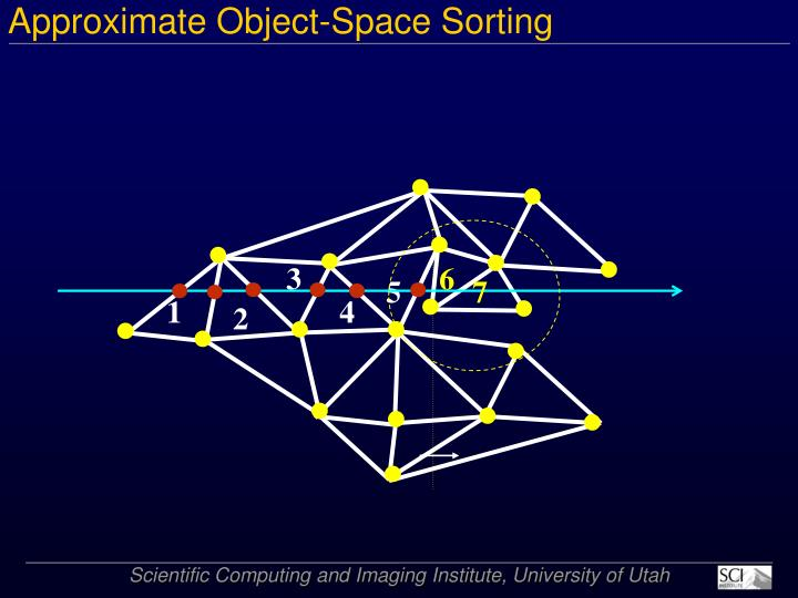 Approximate Object-Space Sorting