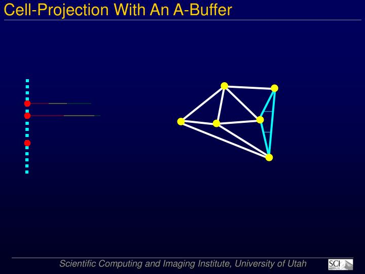Cell-Projection With An A-Buffer