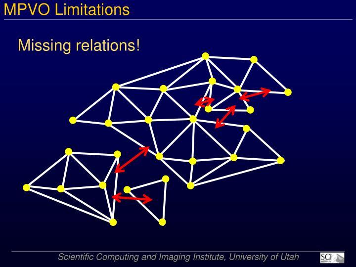 MPVO Limitations