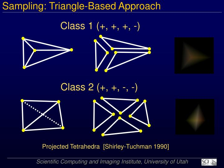 Sampling: Triangle-Based Approach
