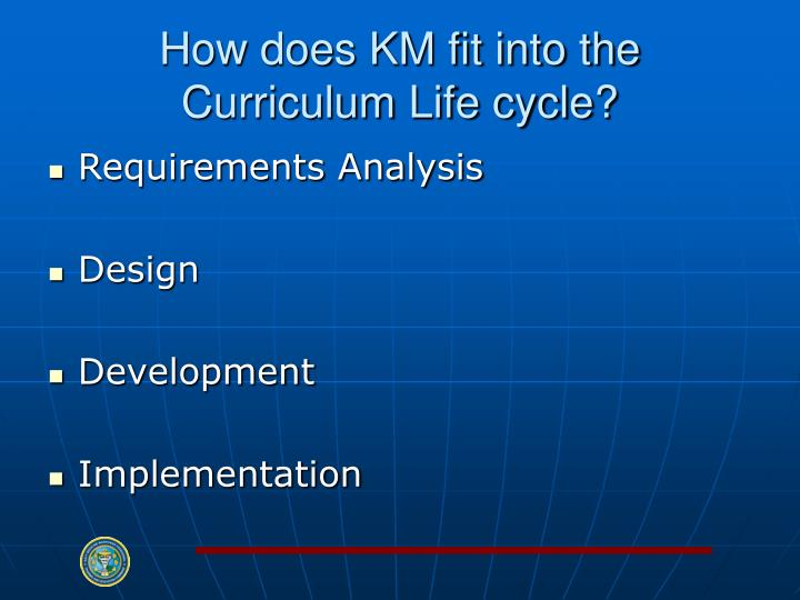 How does KM fit into the Curriculum Life cycle?