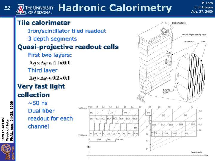 Hadronic Calorimetry