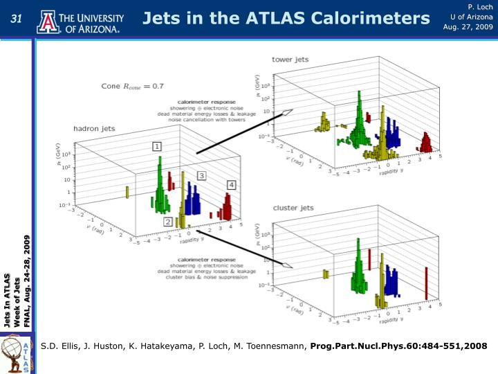 Jets in the ATLAS Calorimeters