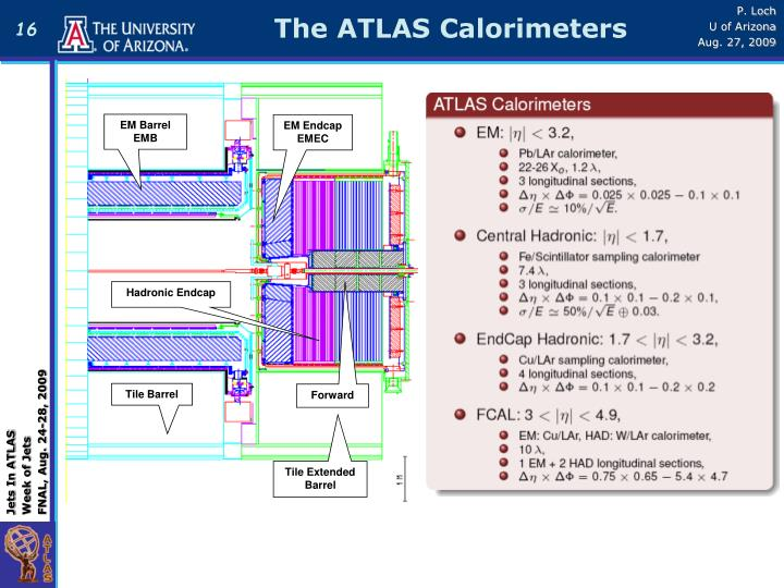 The ATLAS Calorimeters
