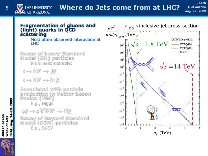 Where do Jets come from at LHC?