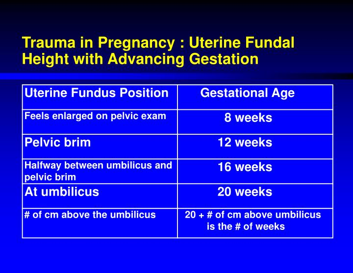 Trauma in Pregnancy : Uterine Fundal Height with Advancing Gestation