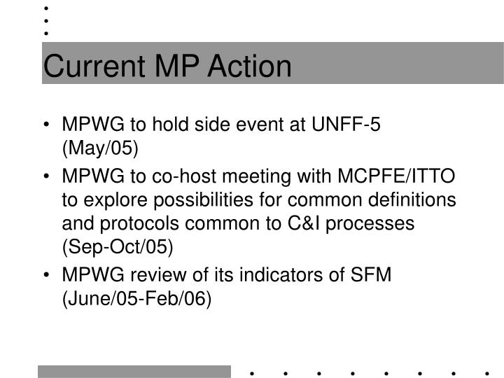 Current MP Action