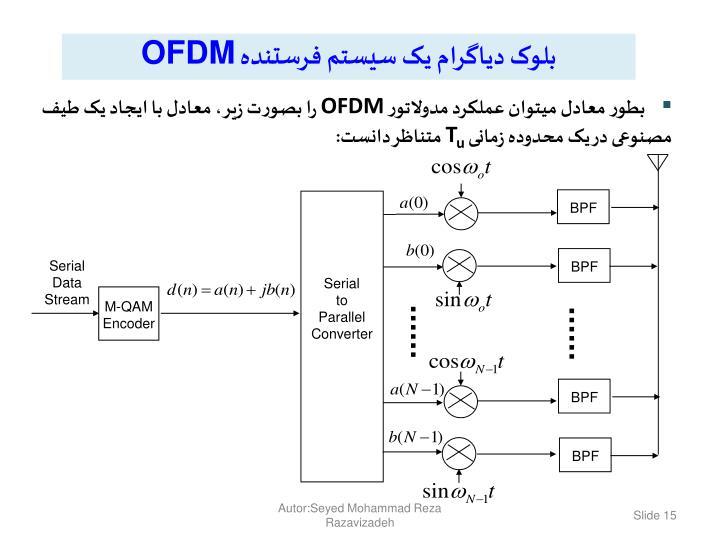 بلوک دیاگرام یک سیستم فرستنده