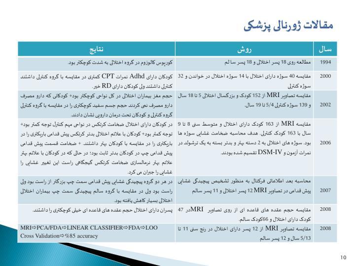 مقالات ژورنالی پزشکی