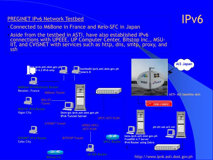 AI3 Japan