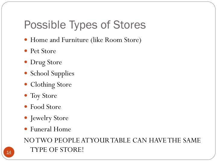 Possible Types of Stores