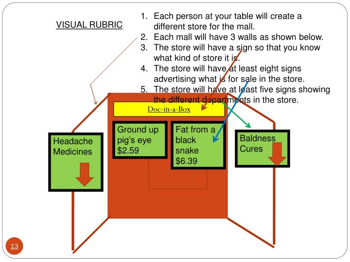Each person at your table will create a different store for the mall.