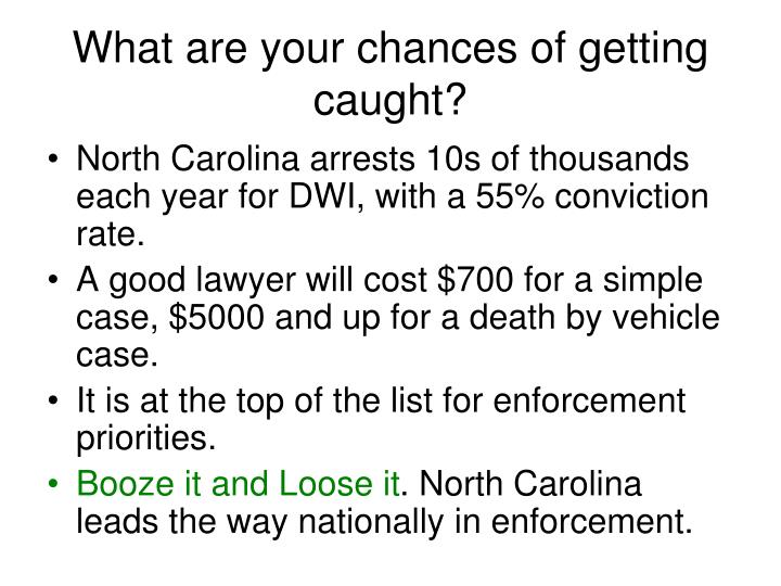 What are your chances of getting caught?