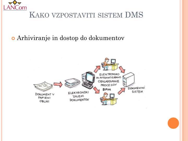 Kako vzpostaviti sistem DMS