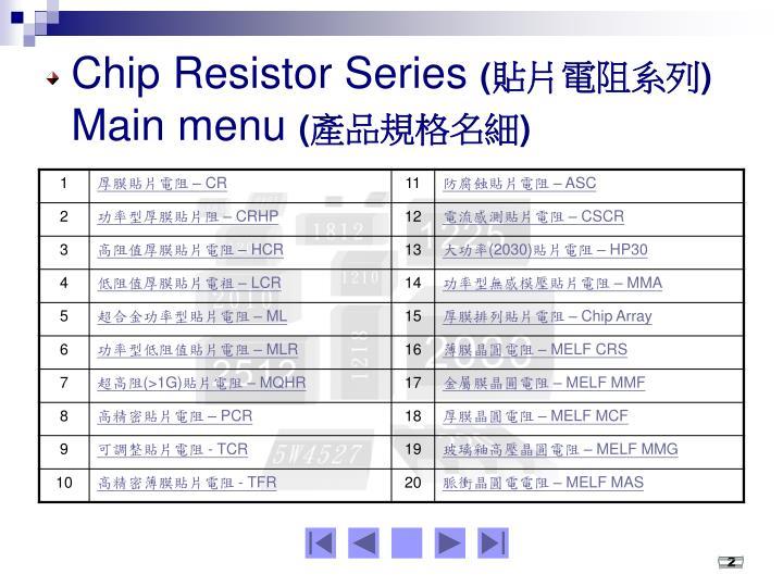 Chip Resistor Series