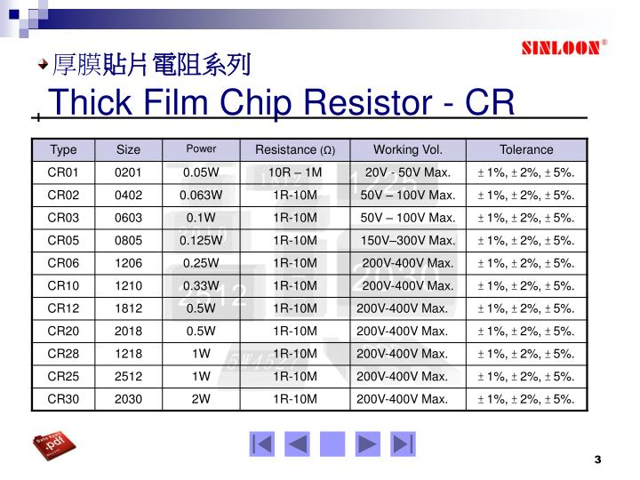 Thick film chip resistor cr