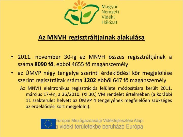 Az MNVH regisztráltjainak alakulása