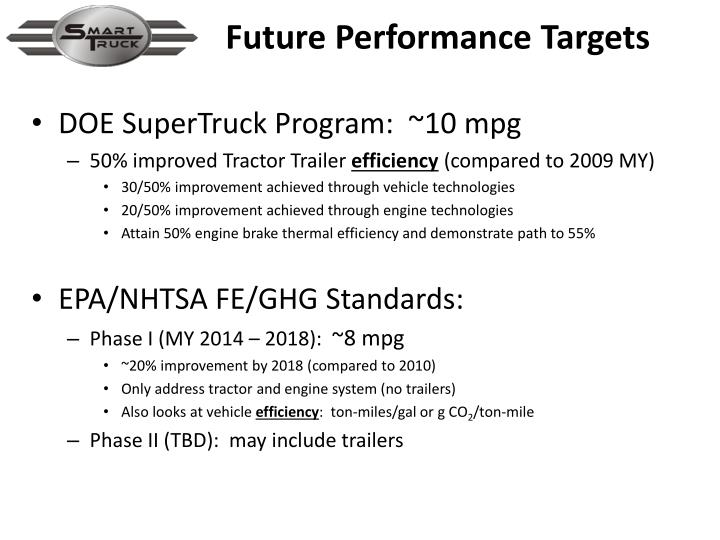 Future Performance Targets
