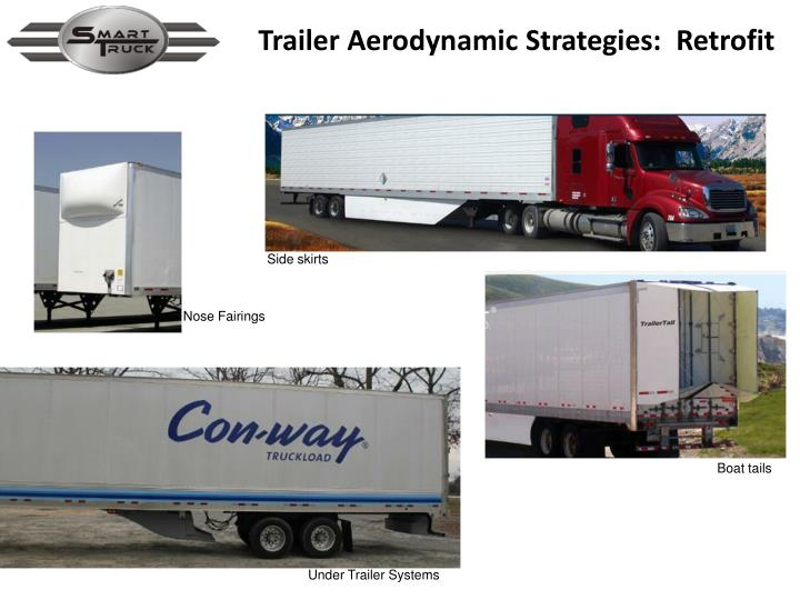 Trailer Aerodynamic Strategies:  Retrofit