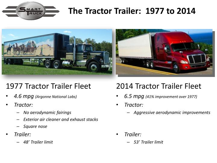 The Tractor Trailer:  1977 to 2014