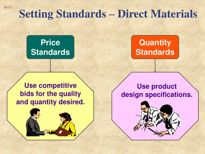 Setting Standards – Direct Materials