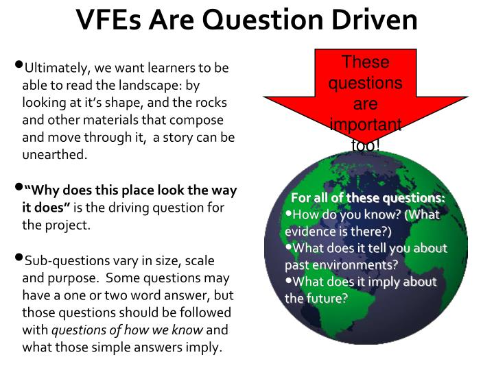VFEs Are Question Driven