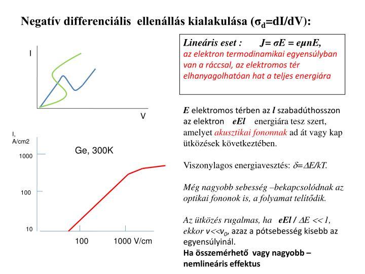 Negatív differenciális  ellenállás kialakulása (σ
