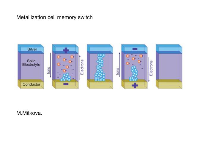 Metallization cell memory switch