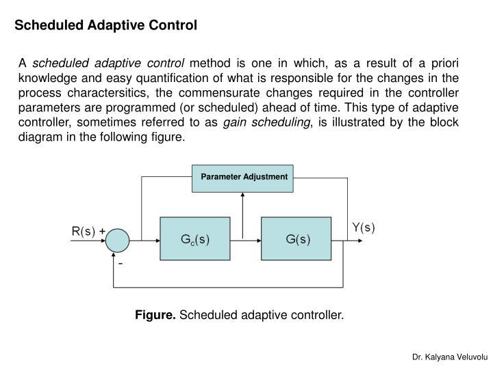 Parameter Adjustment