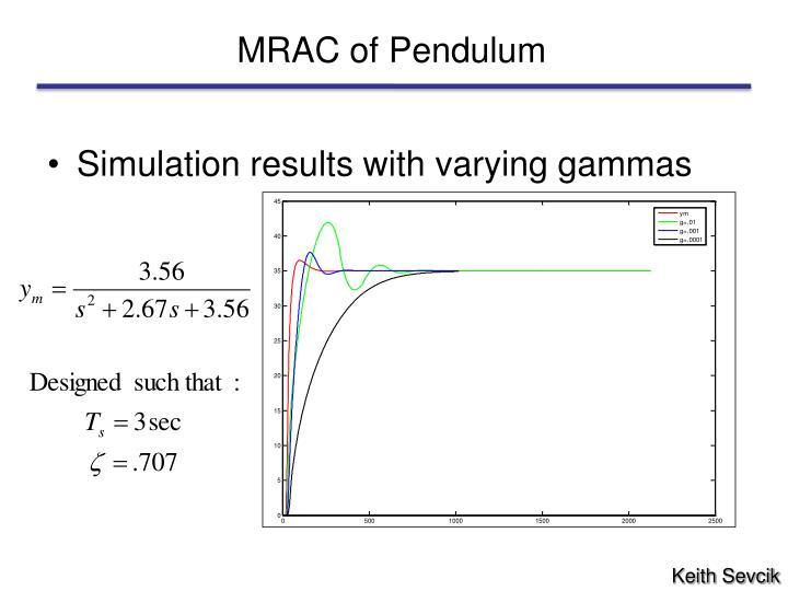MRAC of Pendulum