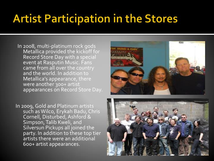 Artist Participation in the Stores