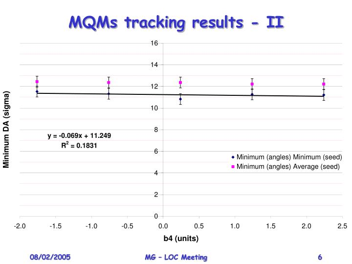 MQMs tracking results - II