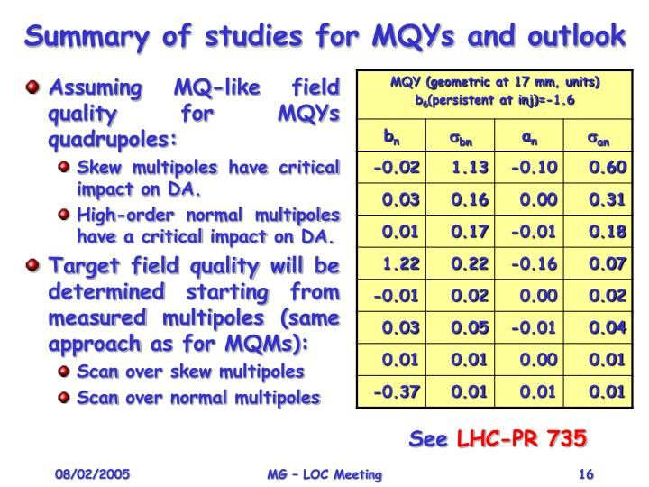 Summary of studies for MQYs and outlook