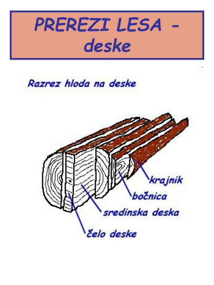 PREREZI LESA -deske