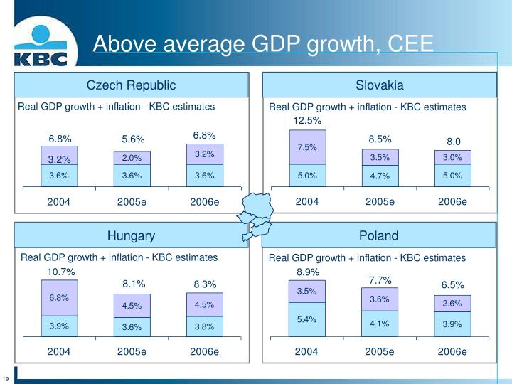 Above average GDP growth, CEE