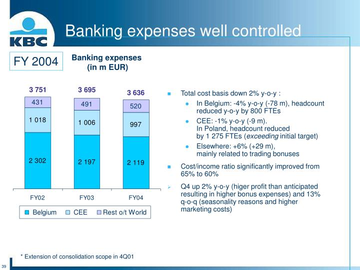 Banking expenses well controlled