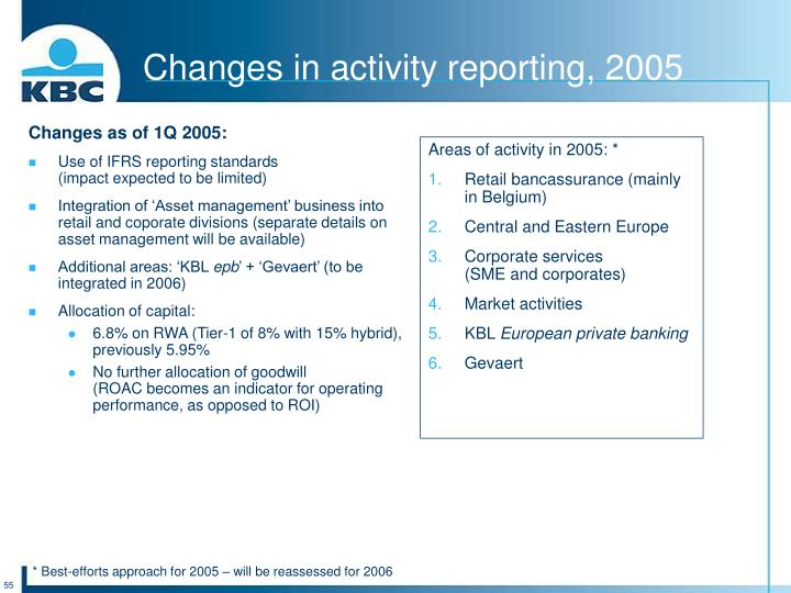 Changes as of 1Q 2005: