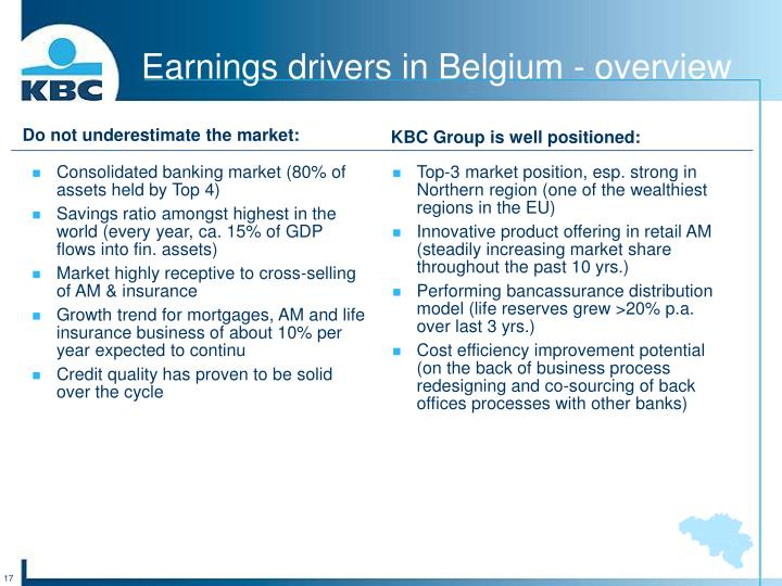 Earnings drivers in Belgium - overview