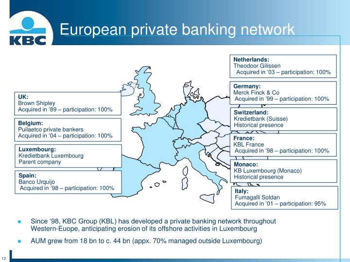 European private banking network
