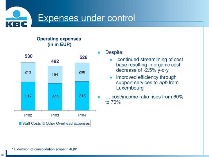 Expenses under control