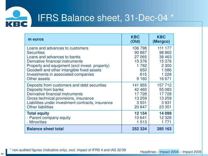 IFRS Balance sheet, 31-Dec-04 *