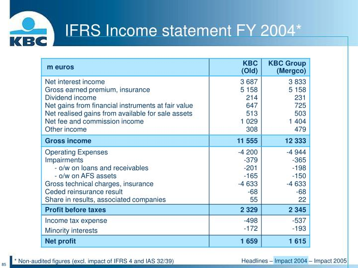 IFRS Income statement FY 2004*