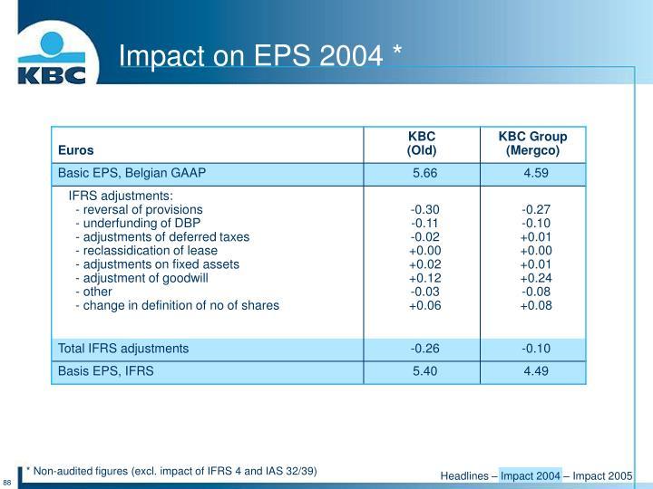 Impact on EPS 2004 *
