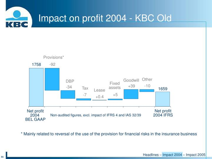 Impact on profit 2004 - KBC Old